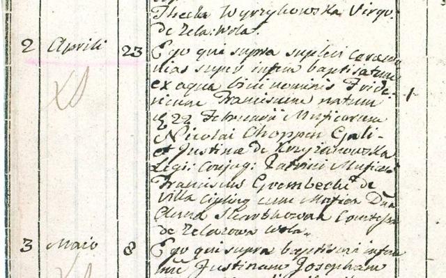 ショパンの洗礼記録