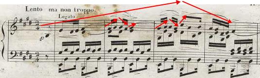 エチュード「別れの曲」Op.10-3(フランス初版)