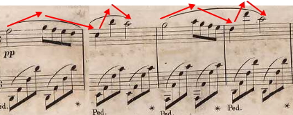 ピアノソナタ第2番Op.35第3楽章「葬送行進曲」中間部(フランス初版)