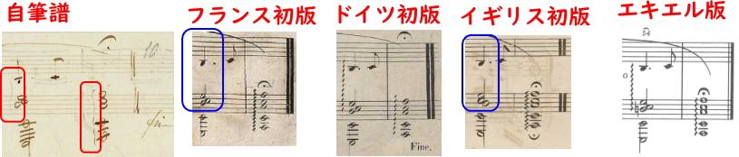 ショパン 前奏曲 Prelude Op.28-2 イ短調