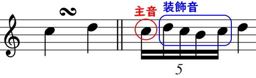 ショパンの装飾音01~ショパンの旋律の特徴~