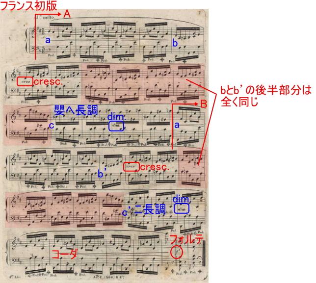 ショパン 前奏曲 Prelude Op.28-5 ニ長調