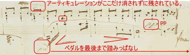 ショパン 前奏曲 Prelude Op.28-6 ロ短調