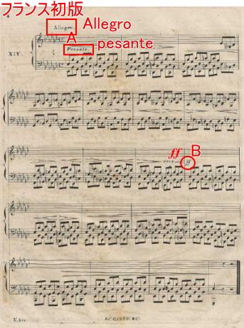 ショパン 前奏曲 Prelude Op.28-14 変ホ短調