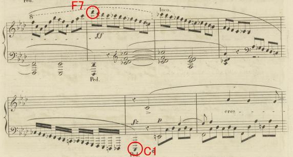 ショパンの使っていたピアノの音域