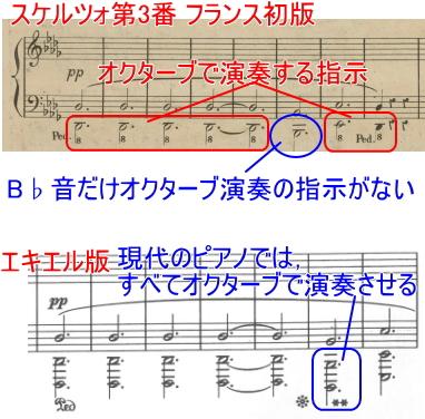 ショパン全作品一覧【スケルツォ全4曲】