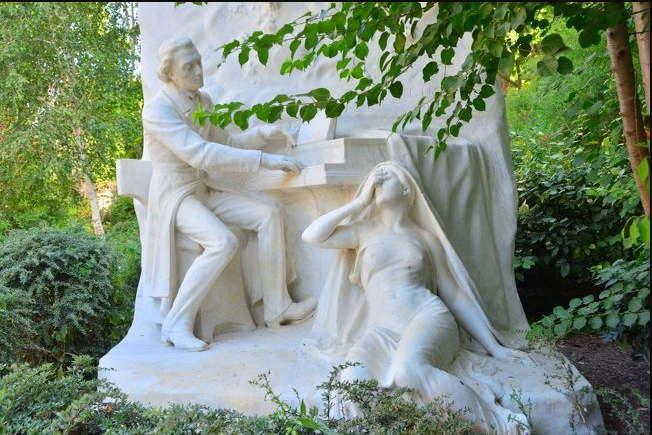 パリ「モンソー公園」ショパンと天使の像