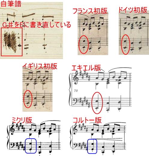 ショパン 前奏曲 Prelude Op.28-12 嬰ト短調