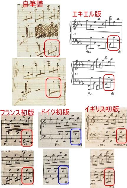 ショパン 前奏曲 Prelude Op.28-19 変ホ長調