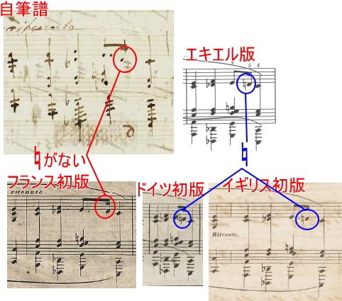 ショパン 前奏曲 Prelude Op.28-20 ハ短調