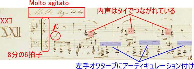 ショパン 前奏曲 Prelude Op.28-22 ト短調