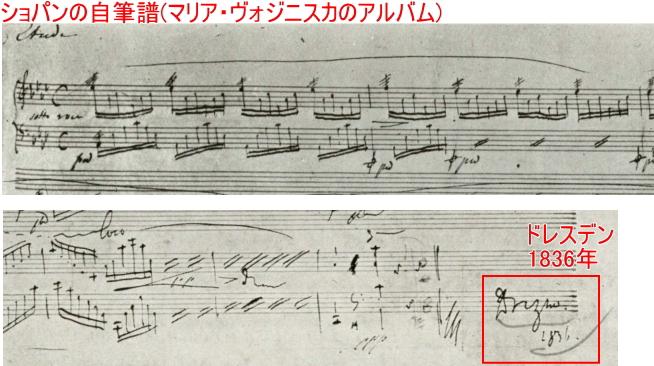 ショパン エチュード(練習曲集)Op.10,Op.25【原典資料】