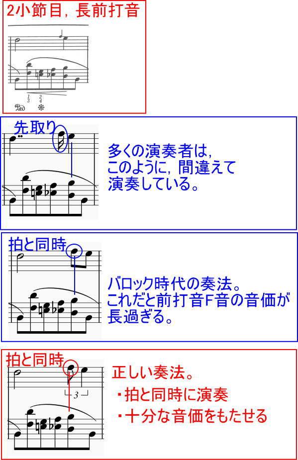 ショパン 前奏曲 Prelude Op.28-21 変ロ長調