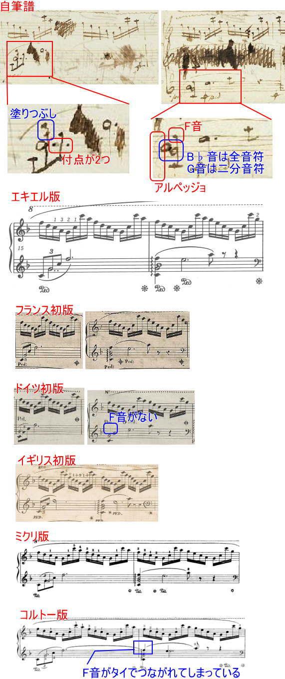 ショパン 前奏曲 Prelude Op.28-23 ヘ長調
