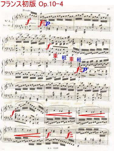 ショパン エチュード(練習曲集)Op.10,Op.25【ショパンが作曲に使用したピアノ】