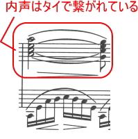 ショパンの意図に忠実な参考演奏動画【練習曲集Op.10】