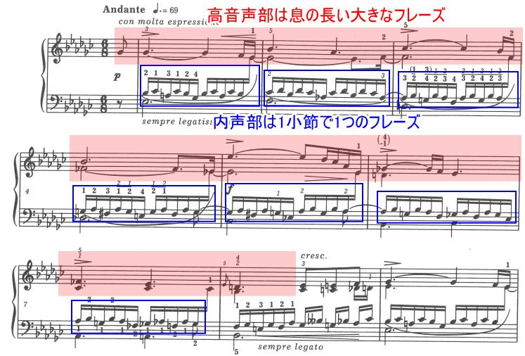 ショパン 練習曲(エチュード) Op.10-6 変ホ短調