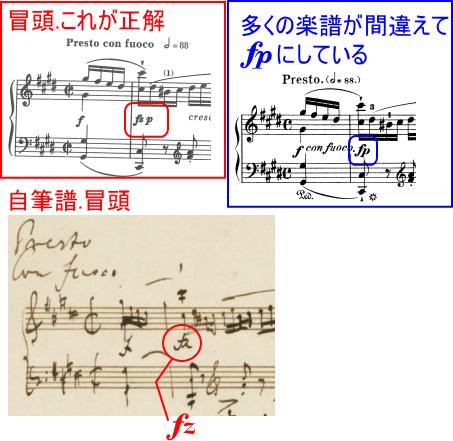 ショパン 練習曲(エチュード) Op.10-4 嬰ハ短調