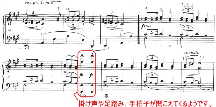 ショパン全作品一覧【マズルカ全67曲】