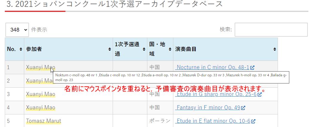 ショパンコンクール1次予選アーカイブデータベース【聴きたい曲だけ抽出して視聴できます!】